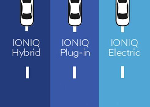 Infographic: zo kies je de juiste IONIQ
